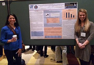 Dr. Michelle Troche and Alexandra Brandimore