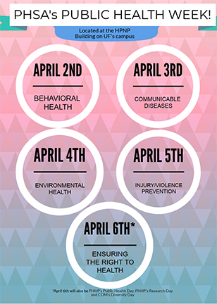 public health week daily themes