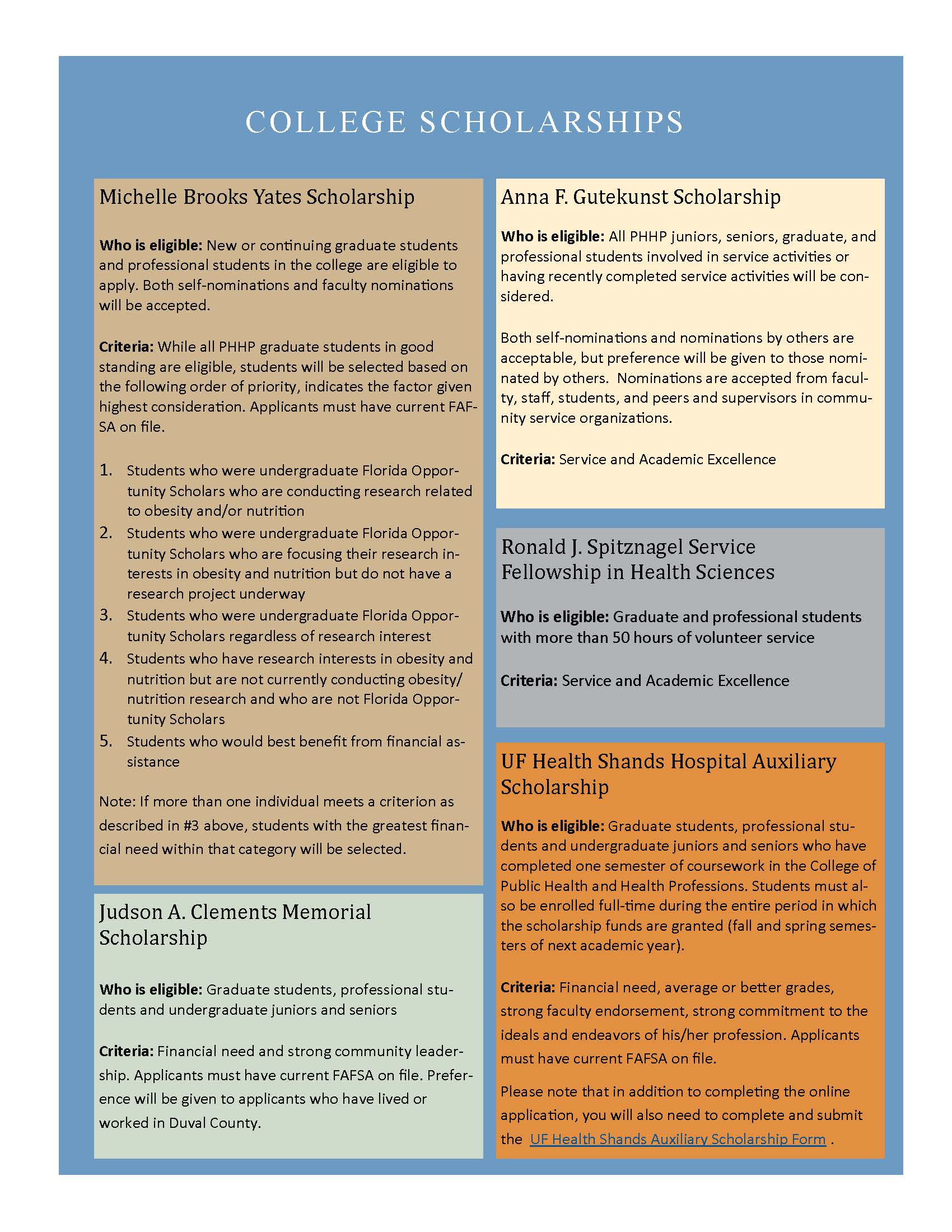 Scholarship List